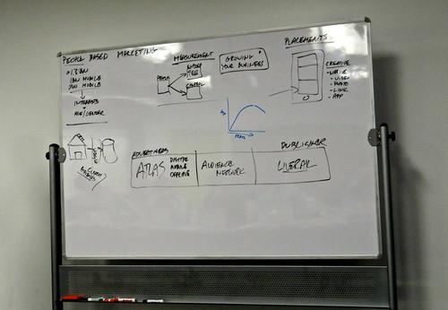 A Facebook ad exec drew up this whiteboard to lay out the company's various ad products and vision, at Facebook's headquarters on Dec. 10, 2014.