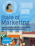 State of Marketing: Fifth Edition